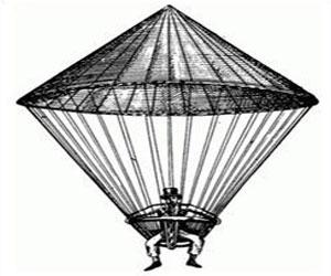 Изобретение парашюта с рюкзаком